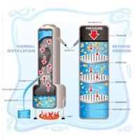 Desalination-1