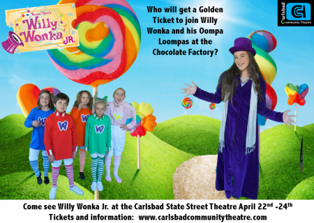 Willy Wonka Jr candy poster